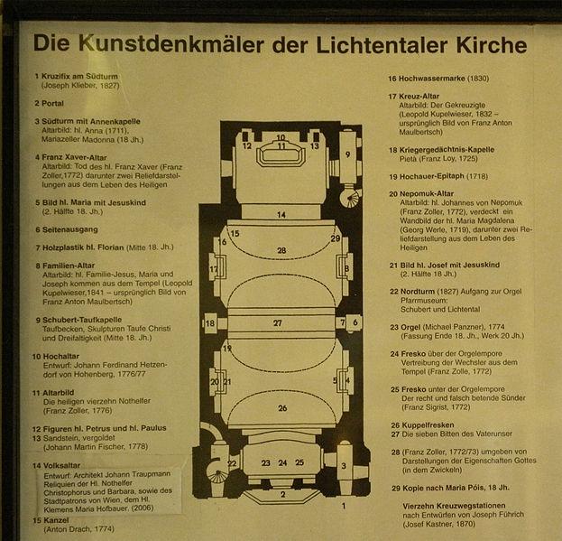 File:Lichtentaler Pfarrkirche - Beschreibung der Kunstdenkmäler.jpg