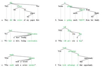 Light verb - Light verb trees 1