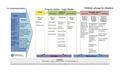 Logic Model Editathon publicity sub page.pdf