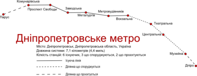 http://upload.wikimedia.org/wikipedia/commons/thumb/5/5a/Map_of_Dnipropetrovsk_Metro_ukr.png/400px-Map_of_Dnipropetrovsk_Metro_ukr.png