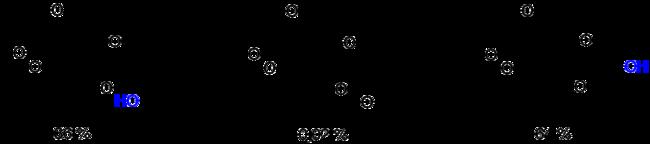 Mutarotation D-Glucose V.1.png