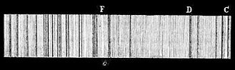 William P. Bidelman - A spectrum from an R CrB star in black and white displays some of its complexity. As a spectroscopist, Bidelman needed to identify the origins of lines like these.