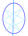 PappusConfigurationEllipse.PNG