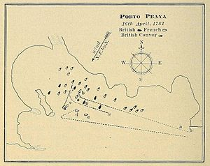 Battle of Porto Praya - A map of the battle with the major vessel movements