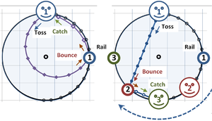 Coriolis force - Wikipedia