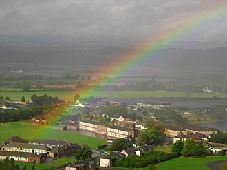 Climate of Scotland - Rainbow at Stirling