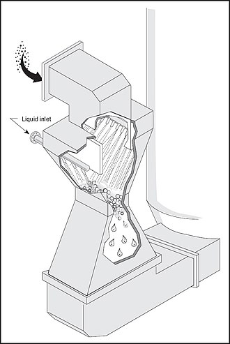 Venturi scrubber - Figure 4 - Rectangular throat venturi scrubber