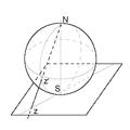 Riemannova koule.png