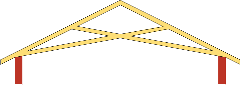 File scissors truss wikimedia commons for Cost of roof trusses