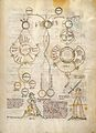 Seven female personifications of virtues with attributes etc Wellcome L0029332.jpg