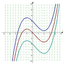 Primitiva Matematica Wikipedia