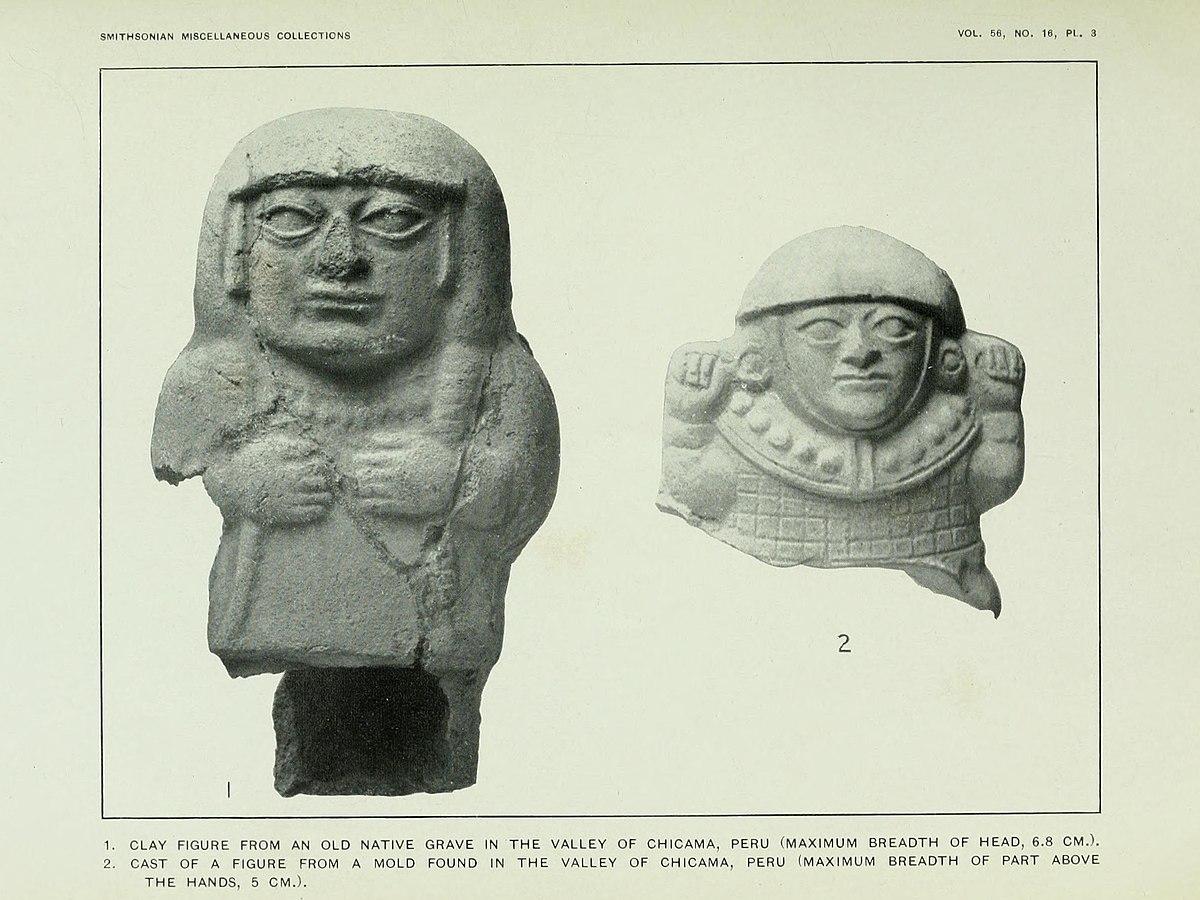Anthropology Of Religion Wikipedia