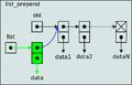Structures de données en C-list prepend.png