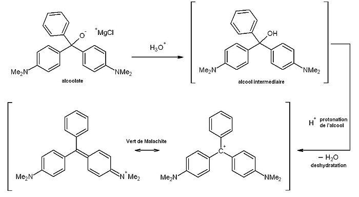Synthese vert malachite 2.jpg