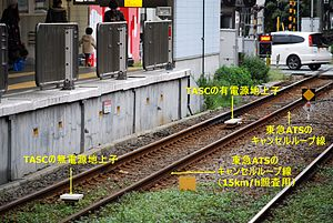 Train automatic stopping controller - TASC transponders at a railway station in Japan