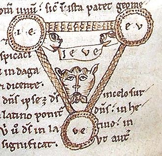 "Tetragrammaton - Petrus Alphonsi's early 12th-century Tetragrammaton-Trinity diagram, rendering the name as ""IEVE"""