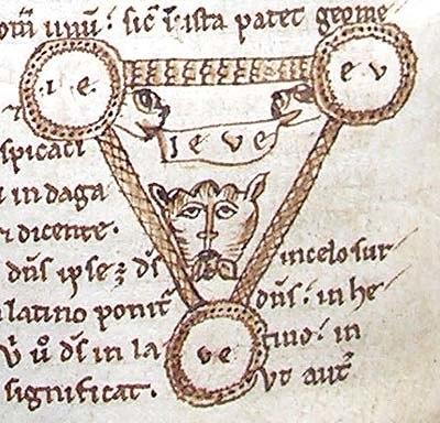 Tetragrammaton-Trinity-diagram-12thC