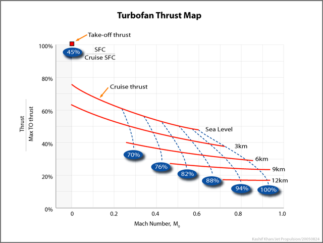 Tfan-thrust-map-kk-20050824.png