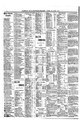 The New Orleans Bee 1911 June 0184.pdf