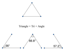 triangle, tri, three, angle