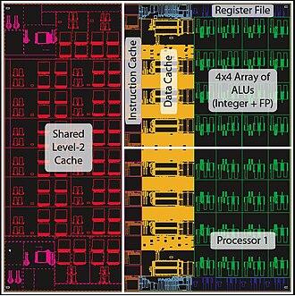 TRIPS architecture - Processor TRIPS.