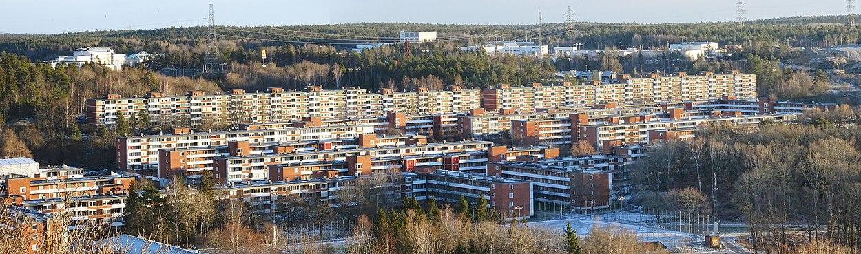 Fyndhrna   Stockholm Ridsport