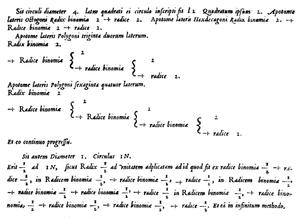 Viète's formula - Viète's formula, as printed in Viète's Variorum de rebus mathematicis responsorum, liber VIII (1593)