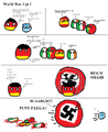 WW3 Part 1 - Polandball.png