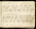Weaver's Draft Book (Germany), 1805 (CH 18394477-20).jpg