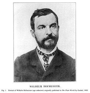 Wilhelm Hofmeister - Image: Wilhelm Hofmeister