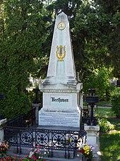 Beethoven's grave site, Vienna Zentralfriedhof (Source: Wikimedia)