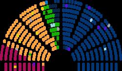10. Amtszeit des polnischen Sejm März 2021.png