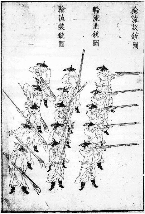 1639 Ming musketry volley formation