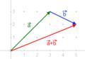 Addition af vektorer.png