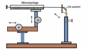 Field desorption - Apparatus for the syringe technique in FD sample loading