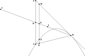 The Method of Mechanical Theorems - Image: Archie 1small