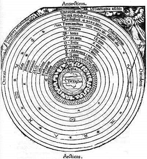 Figure 1: From Aristotle. De Caelo (Of the heavens). Augsburg: Sigmund Grimm and Marx Wirsung, 1519