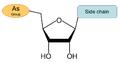 Arsenosugars structure.png