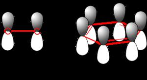 Aromaticity - Benzene electron orbitals