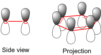 Benzene Ring Carbon Hybridization