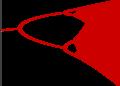 Bifurcatie diagram van de logistische afbeelding.png