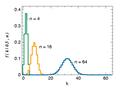Binomialverteilung2.png