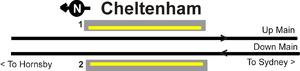 Cheltenham railway station, Sydney - Track arrangement at Cheltenham