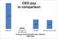 Comparing CEO Pay.png