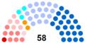 Composition Conseil Départemental de Saône et Loire.png