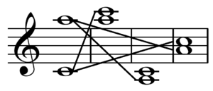 Interval (music) - Major 13th (compound Major 6th) inverts to a minor 3rd by moving the bottom note up two octaves, the top note down two octaves, or both notes one octave