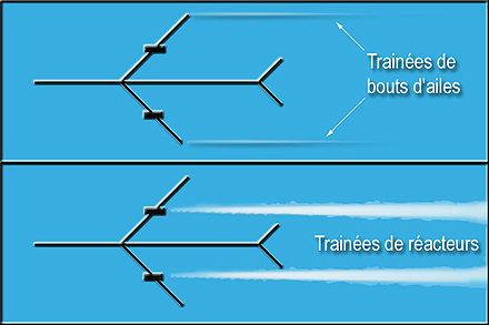 Triangle dans le ciel du Texas et du Kansas 440px-ContrailsTra%C3%AEn%C3%A9esCondensation2FLCommons