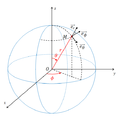 Coordonnées sphériques 03.png