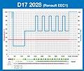 D17 2028 ECC1.jpg