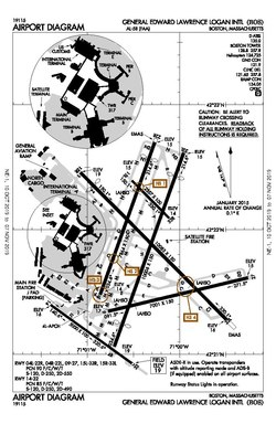 Diagram BOS Airport.pdf